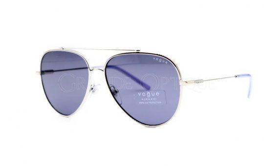 Sfaturi pentru a-ti alege bine ochelarii de soare